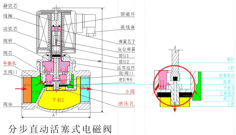 220v电动阀接线图图片