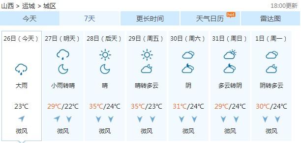 神潭大峡谷天气预报