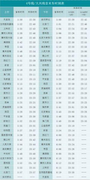 北京号线北京南站到安桥北最一班车几点