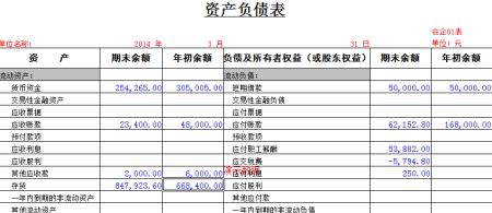资产负债表存货_t3教育专版资产负债表期初余额数字不对.查了存货涉及