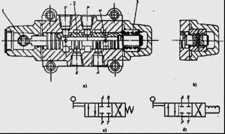 如图13唱45 所示为三位四通换向阀的换向工作原理图.图片