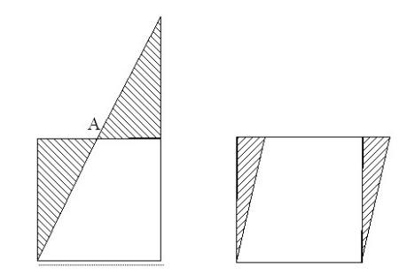 一个正方形怎样变成一个三角形和一个平行四边形图片