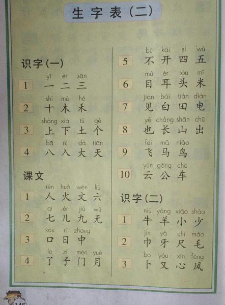 冀教版小学三年级上册生字表图片