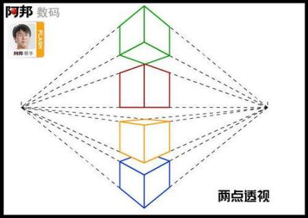 的仰视或者高于物体中线的俯视所产生的透视,长方形物体容易形成.图片