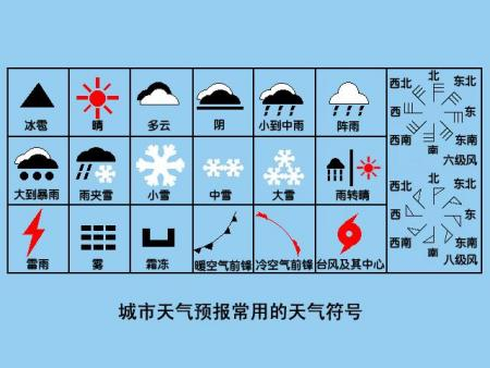 天气雨的符号是什么