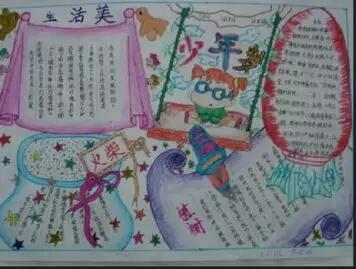 我画关于遨游汉字王国的手抄报图片