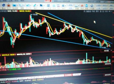 请教股票画线高手,图中下降趋势线高点连接线是黄线对图片