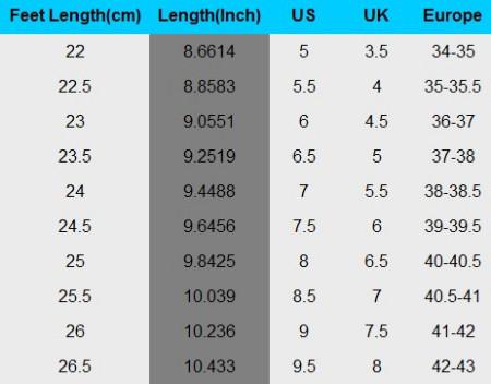 国内女鞋尺码如何换算成国外尺码