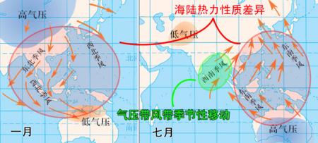> 在北半球夏季时,由于气压带风带的季节北移,南半球东南信风北移图片