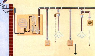 京剧顺序的连接电路是进户线电表总现代家庭说课稿莲花图片