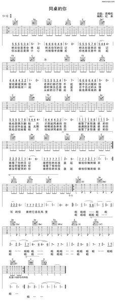 谁有果木浪子同桌的你的吉他谱吗?有可以发给我吗?图片