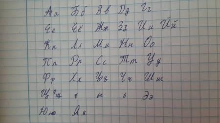 求一份手写的俄语字母表,含有手写体大写,小写,印刷体大写,小写.图片