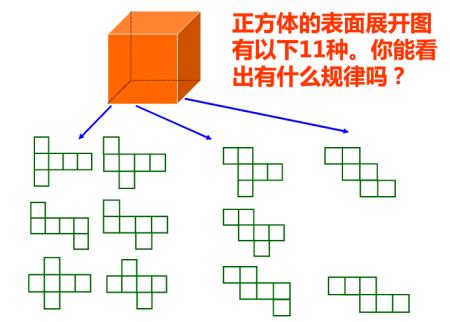 正方形的展开图图片展示_正方形的展开图相关图片 ...