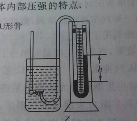 压强与大气压之差约为图片