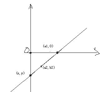求����y�$9.���dy��y��9�y�_如图已知(a1,0)(a2,b2)两个点的坐标,求直线与y轴的交点(x,y)