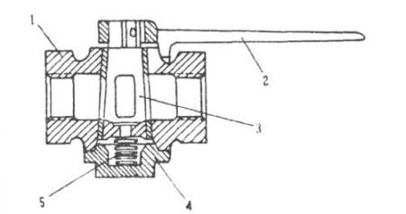 总风缸的压缩空气进入制动主管,经制动支管进入三通阀,推动主动活塞图片