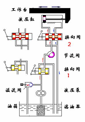 液压与气压传动的介绍图片
