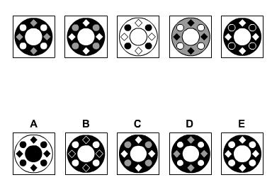 总体看图,只发现一个变色规律: 看一三五,小圆的颜色变为下一个图环形图片