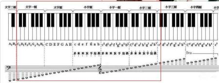 求61键电子琴键位图片