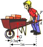 车箱和砖头所受的总重力g=800n,推车时,独轮车属于______杠杆,人手图片