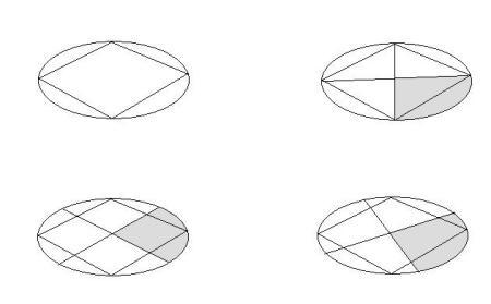 2014-06-23 其他回答 将这个椭圆对折2次就可以了,它是一个对称图形.图片