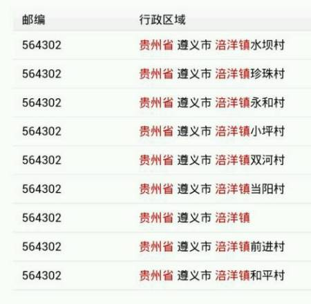 邮编_贵州省涪洋镇的邮编多少?十万火急谢谢