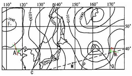在图上画出水平气压梯度力(绿色箭头):垂直于等压线,并由高压指向图片