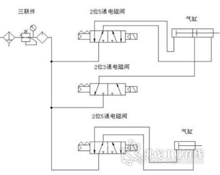 (两位三通)气动电磁阀工作原理图片
