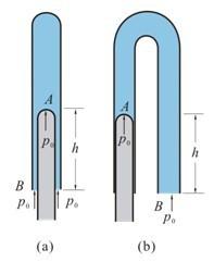 求~~九年级物理大气压强部分双试管实验原理图片