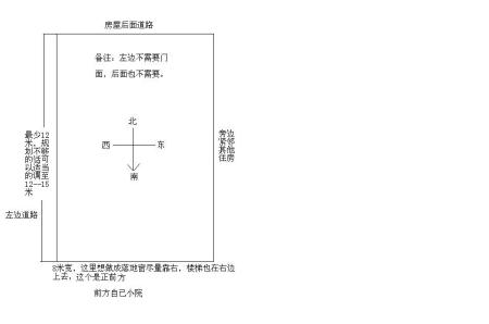求一宽8m,进深13m二层的房屋平面设计图及立面图,要求厨房,饭厅,厕所图片