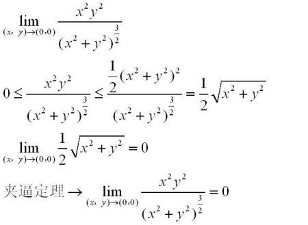 大学数学图片