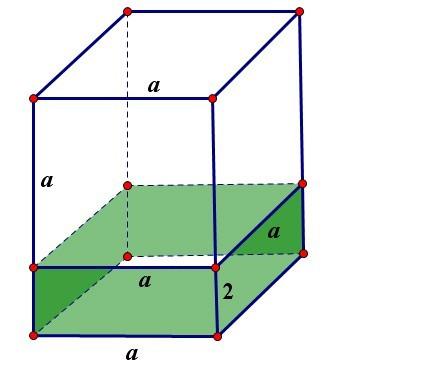 一个长方体,如果高减少3厘米,就变成了一个正方体,这时表面积比原来图片