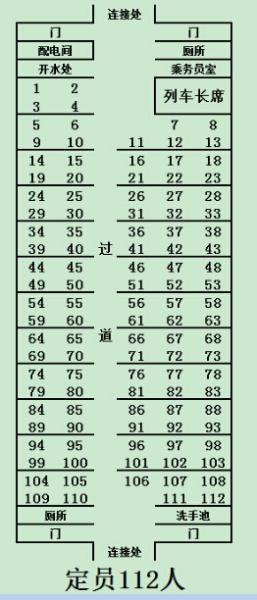 k字火车座位分布图,火车k座位分布图,k字列车座位分布图