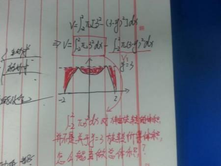 定积分题目,求这两个线所围成图形公共部分的面积