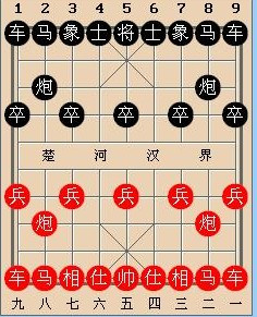 中国象棋开局棋谱手机电子书txt下载图片