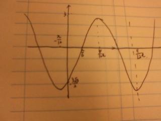 数字�yc~ZHNynz��K��x�_它的周期可以求出是π,当x=5π/12 kπ时,函数取得最大值,它的单调