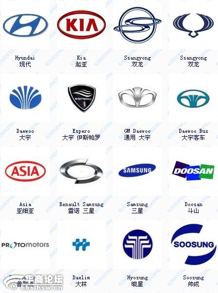 我没见过三角形的韩国车标日本的倒有图片