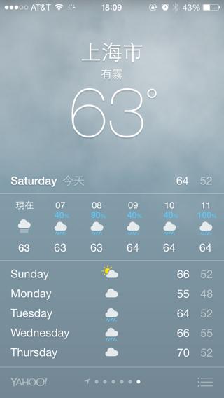 上海i天气预报_百度知道图片