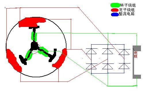 十四级   发电机工作原理图:   九级   车用发电机采用发动高清图片