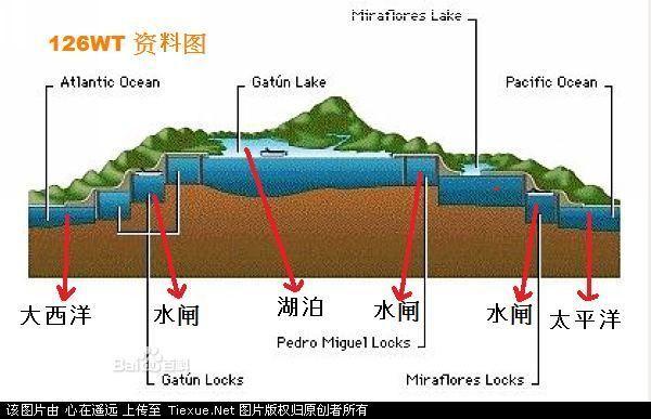 尼加拉瓜运河 修好后 尼加拉瓜湖 怎么办?不是