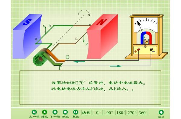 么发电机发出的交流电会有正负,电流是怎么变的图片