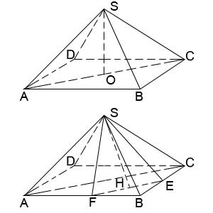 已知正四棱锥s-abcd的三视图,若主视图是边长为8的等边三角形图片