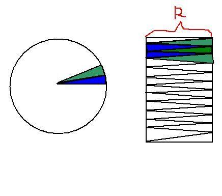 将圆柱的底面平均分成若干份,拼成一个近似的长方体,表面积比原来图片