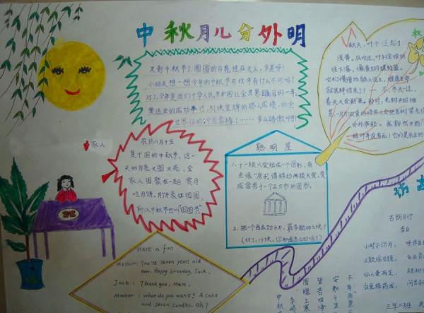 求这次中秋的节日小报 板块设计 民俗活动 中秋文化内涵寓意 节日收获