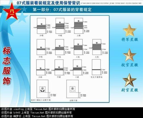 中国海军常服袖口军衔怎么看 因为现在的海军军服常服没有肩章,只图片