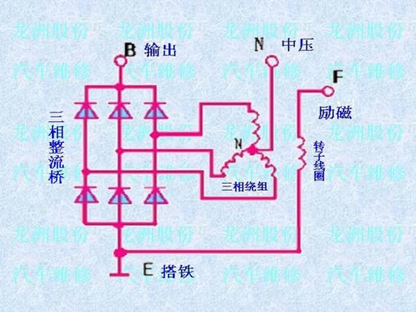 发电机整流器接线图-画汽车发电机和整流器的电路连接图,简单说明图片