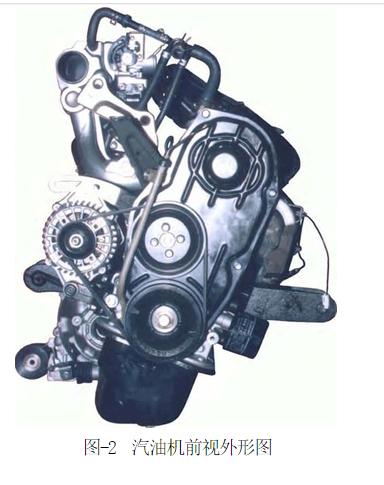 汽车发动机启动机位置