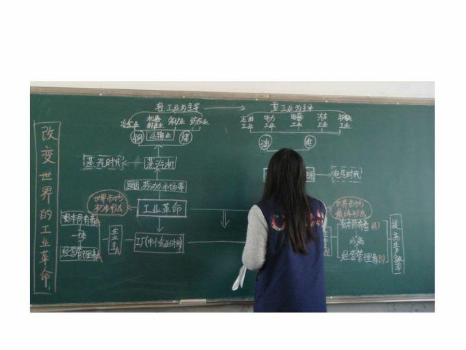 怎样设计对外汉语的板书?图片