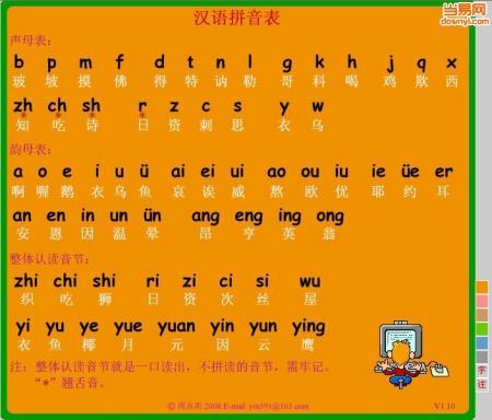 声母韵母拼音表