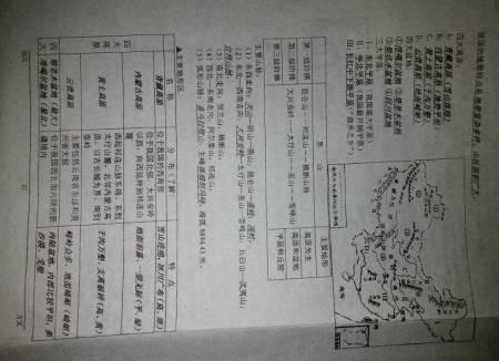 八年级地理上册复习资料人教版图片